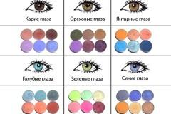 Как подобрать цвет теней