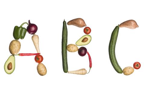 Диета на три буквы: «АВС 50 дней» и «АВС-светофор»