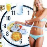 Дробная диета. Похудение