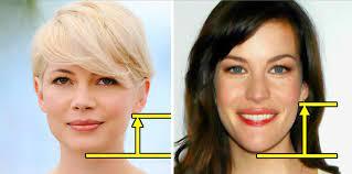 Beauty-тест: Как понять, что вам пойдет короткая стрижка?