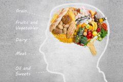 10 продуктов для лучшей работы мозга